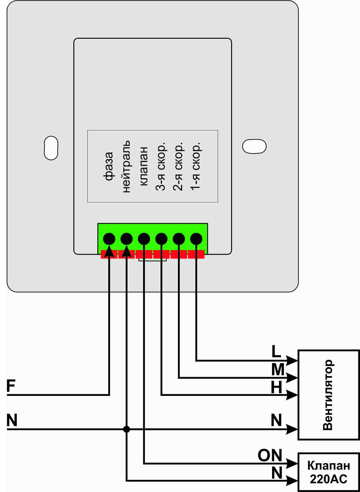 Схема фанкойлы carrier